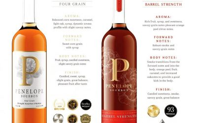 Introducing, for the first in the BR market, @penelopebourbon !!! We are excited to be